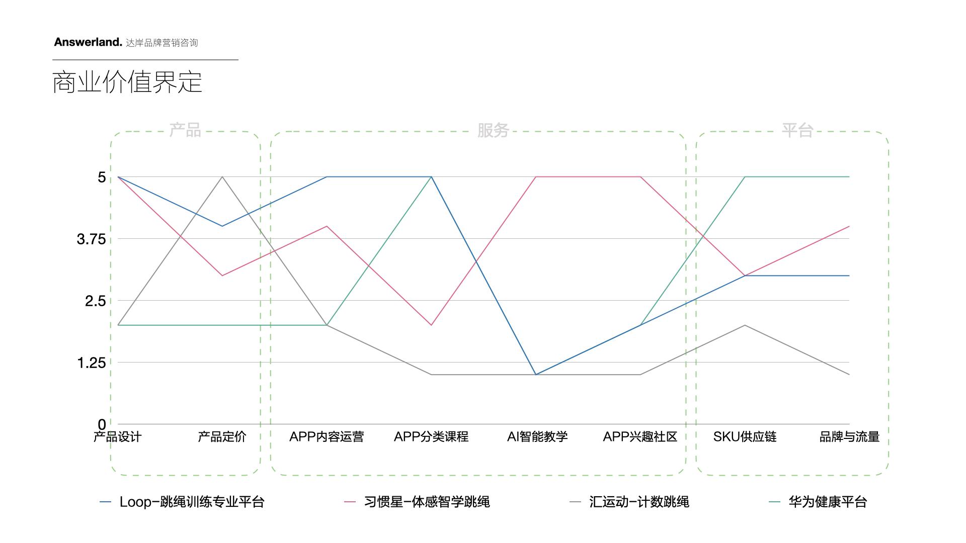 【公司-企业介绍】达岸品牌营销20200526.007