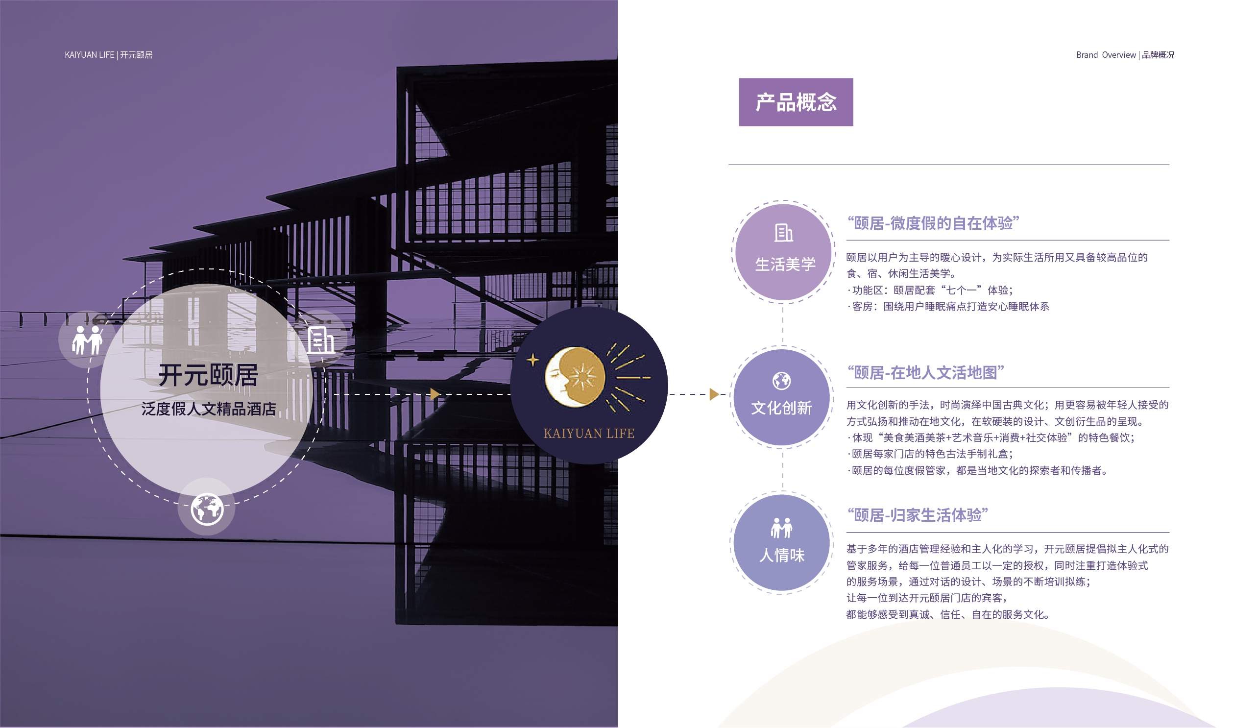 酒店品牌策划-开元颐居酒店-达岸品牌营销咨询
