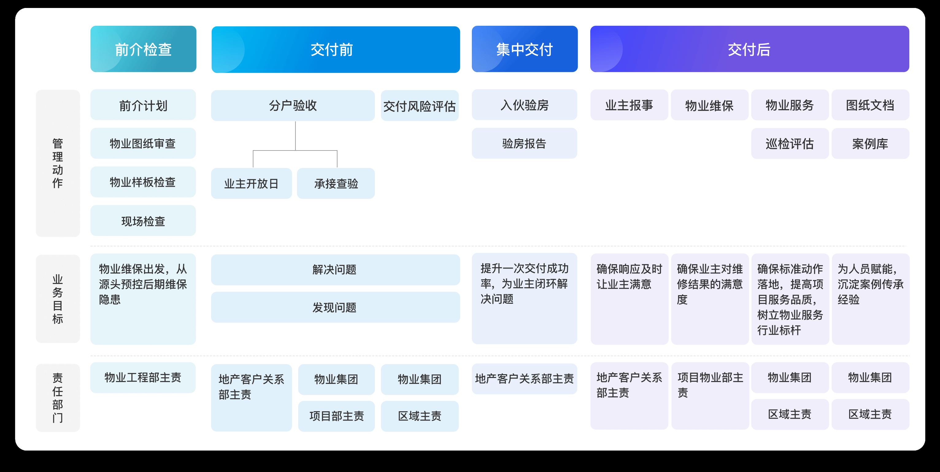 交付-整体框架@2x (1)