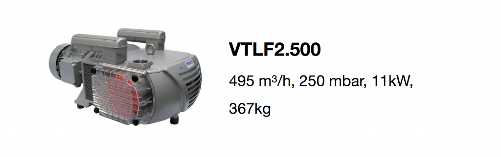 VTLF2.500 all-growth.com oil-free pump page