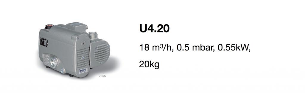 U4.20 all-growth.com-oil pump page
