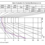 亮度限制曲线