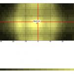 光强分布扫描 (2)
