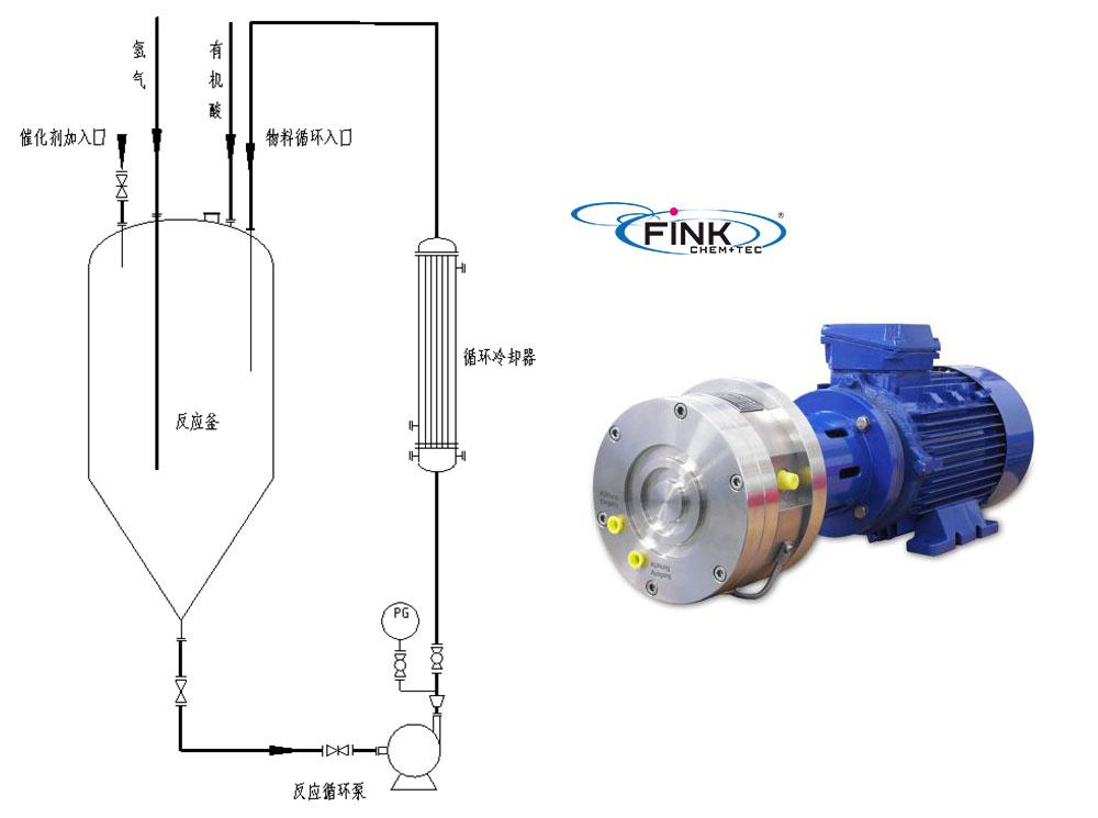 气固液混输循环泵