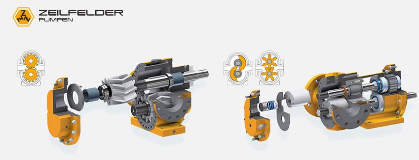 超高温齿轮泵,超高压齿轮泵