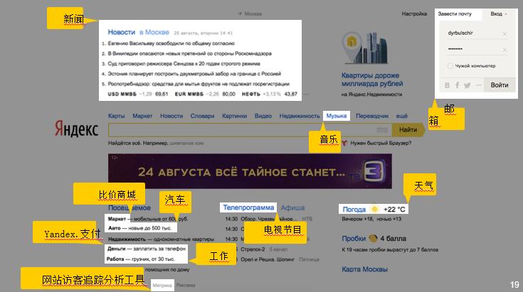 Yandex是哈萨克斯坦第一大搜索引擎