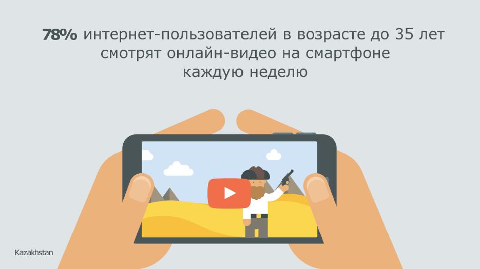 哈萨克斯坦YouTube