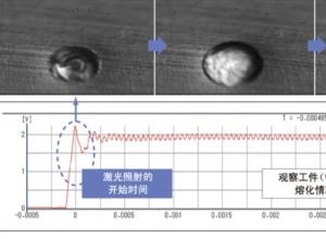 激光焊接100000帧/秒视频