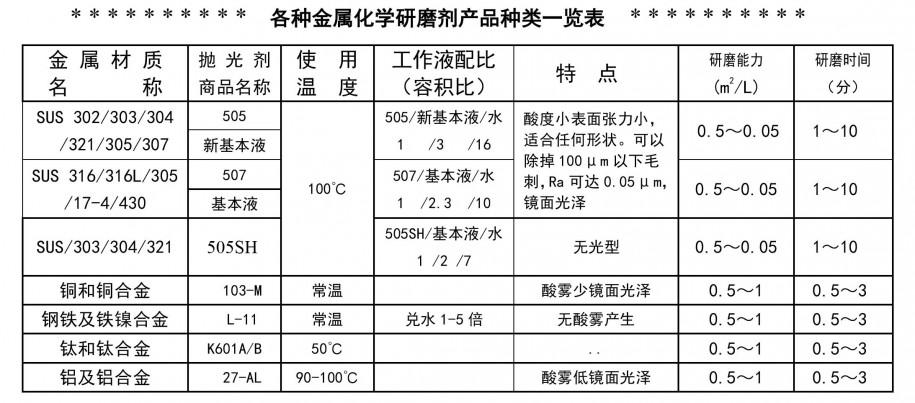 Microsoft Word - 总产品系列报价(1).doc