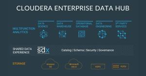 edh-marketecture-enterprise-data-hub
