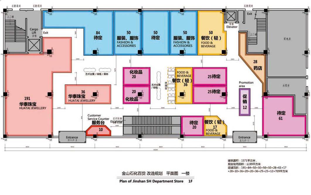上海商场空间设计如何规划?
