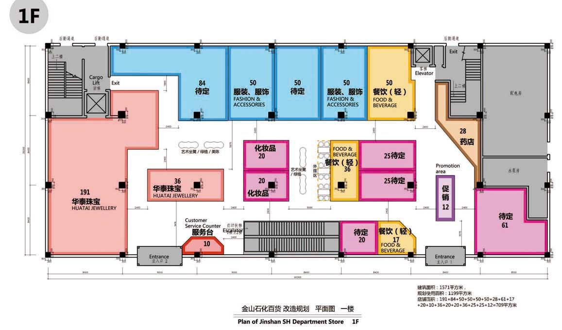 购物中心规划设计