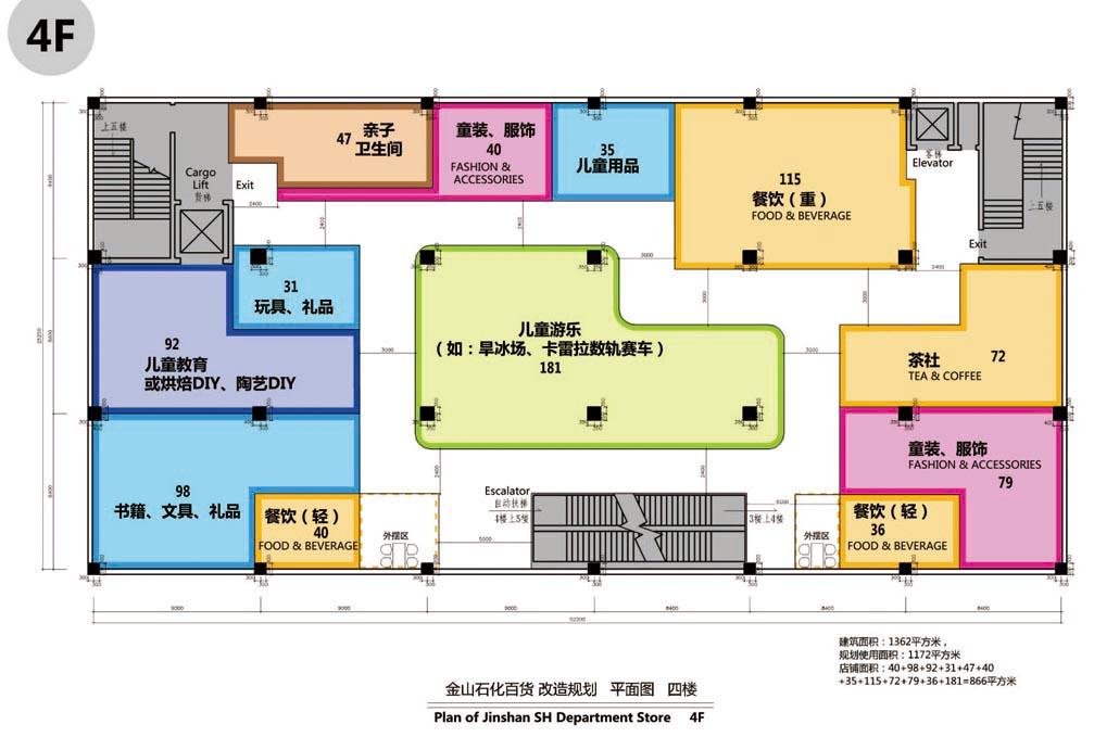 商场规划与设计