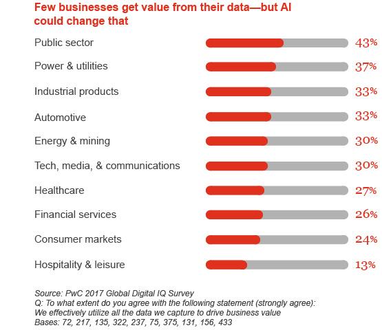 2018 年人工智能会怎么发展?这里有 8 个预测
