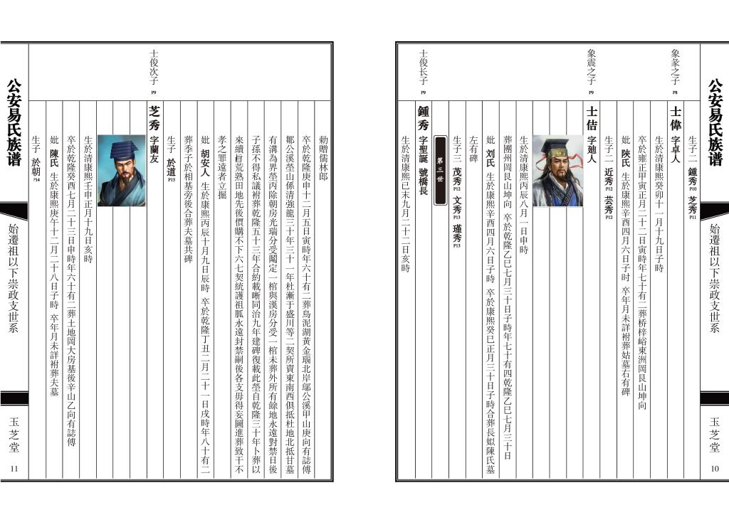 家谱图版式体例02