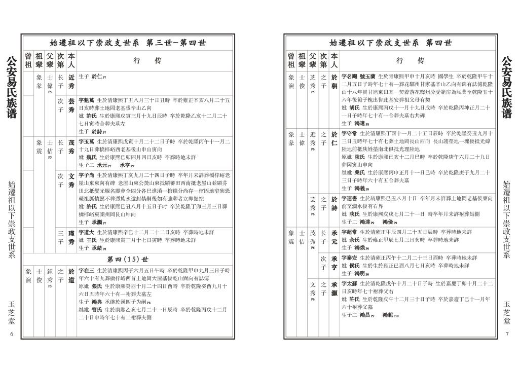 家谱图版式体例09