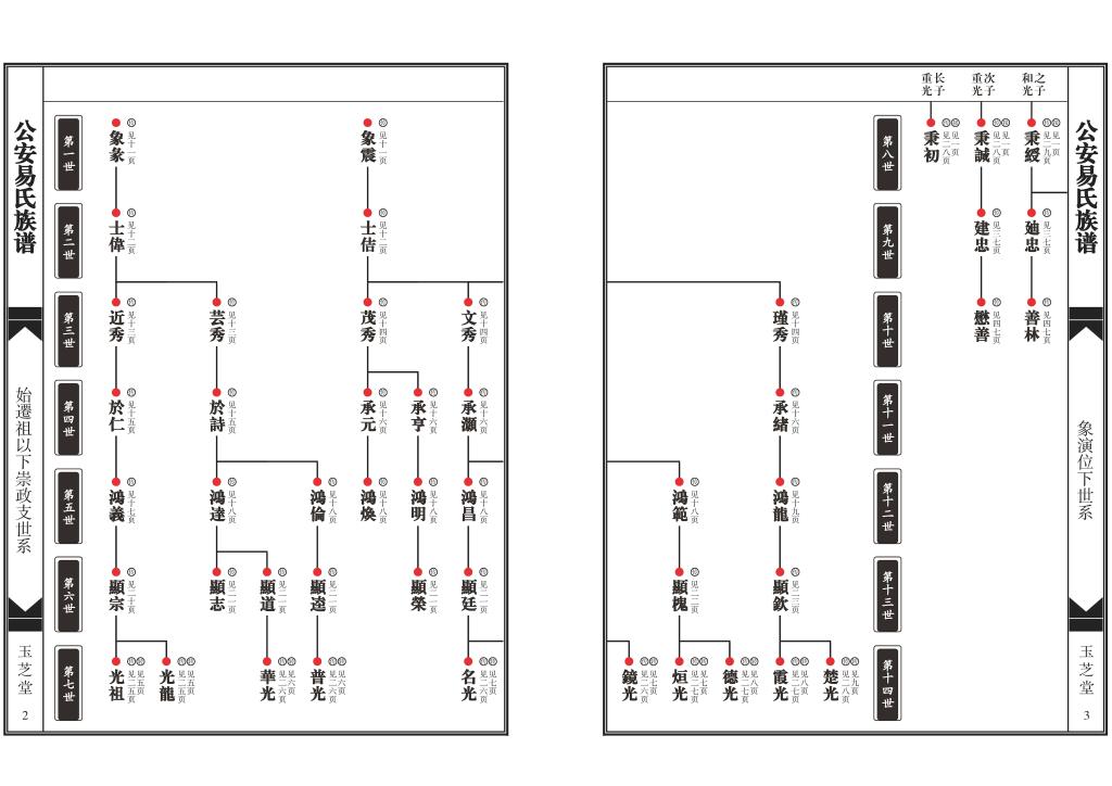 家谱图版式体例014