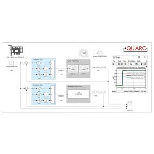 QUARC-diagram-only2-768x768