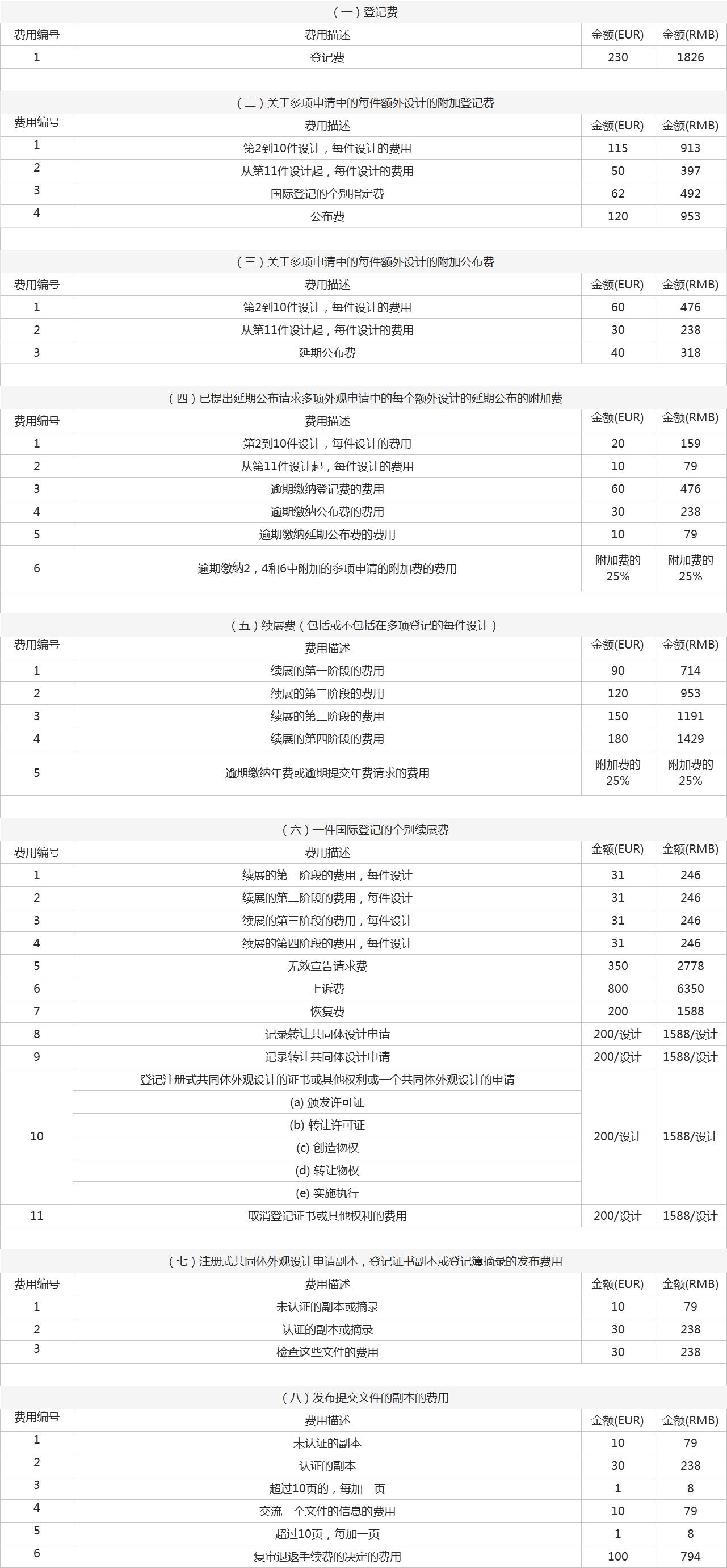 5ae17322f056c
