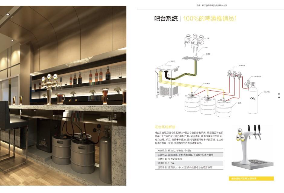 工业品品牌策划设计全案-塔罗斯22