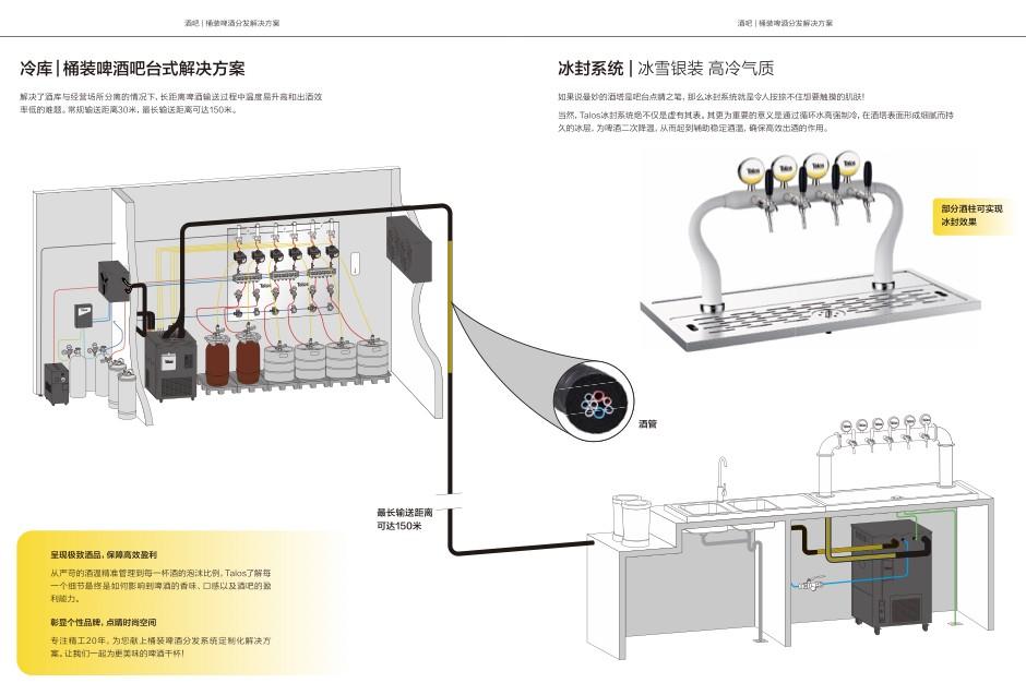 工业品品牌策划设计全案-塔罗斯16