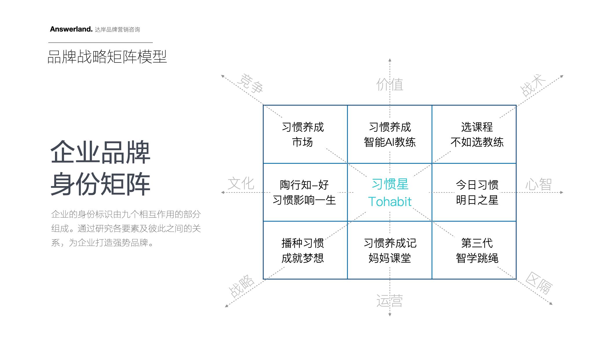 习惯星儿童品牌策划设计-儿童品牌设计-杭州达岸品牌策划设计公司