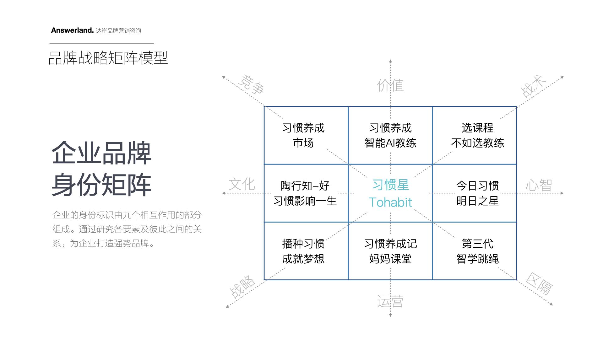 【公司-企业介绍】达岸品牌营销机构20200526.033