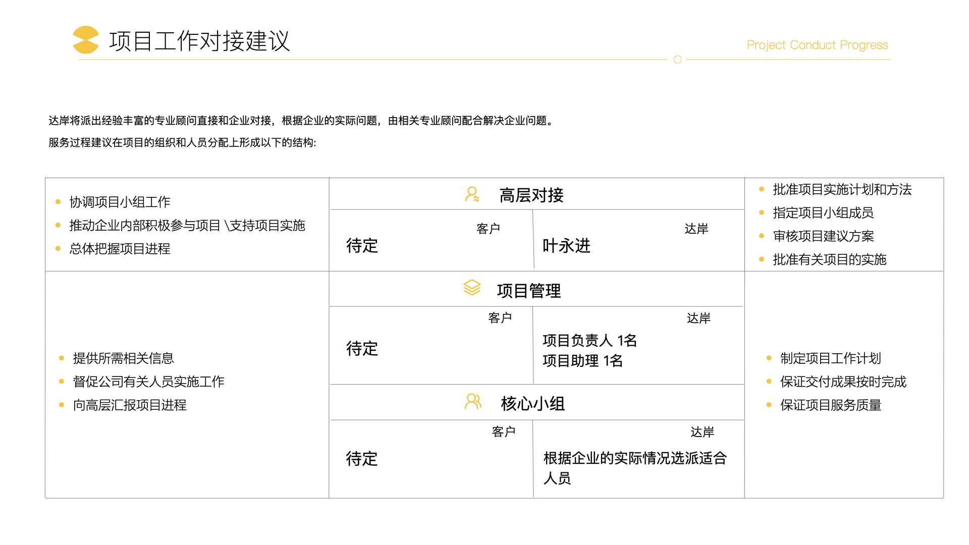 【公司-企业介绍】达岸品牌营销机构20200526.019