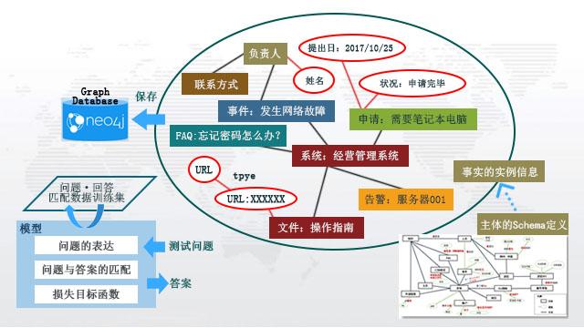 2.基础能力_人工智能_知识图谱_20103