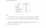 ABB涨价通知
