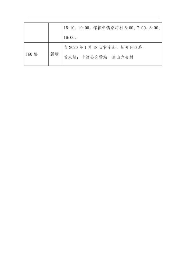 线下保障项目2020年1月相关服务数据_页面_4