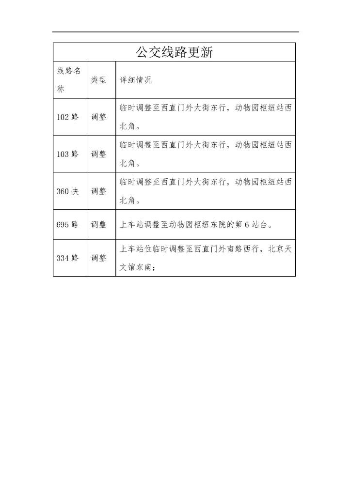 线下保障项目2020年2月相关服务数据_页面_3