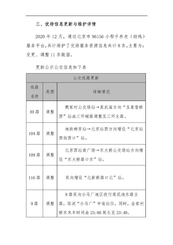 2020年12月相关服务数据_页面_3