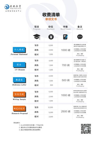璞琪教育-收费清单(单项文书)