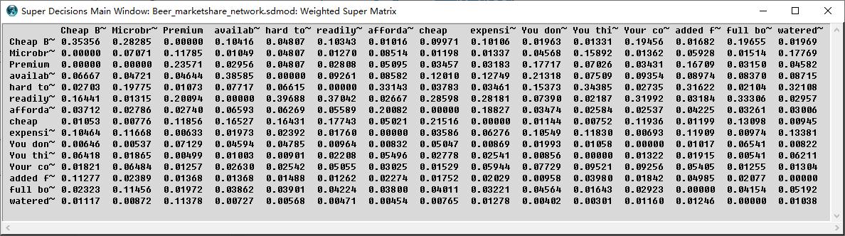 Super Decisions赋权超矩阵