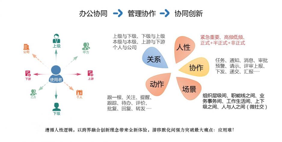 解决方案架构图4