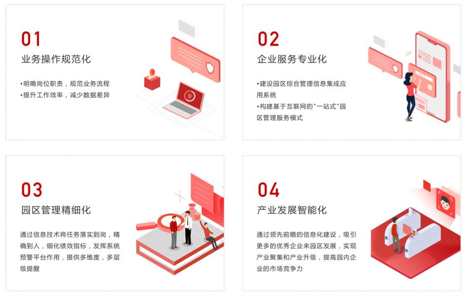 3-1智慧园区介绍2 (4)