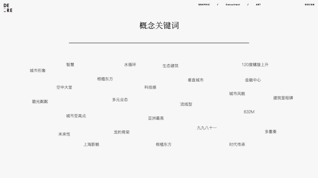 上海中心案例展示-转曲-05
