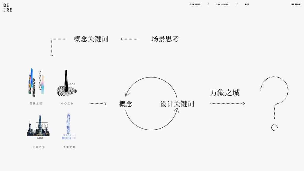 上海中心案例展示-转曲-11