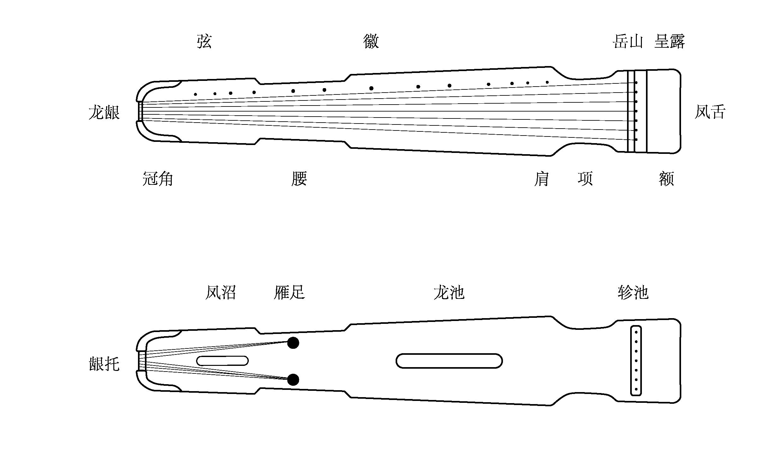 古琴结构-01