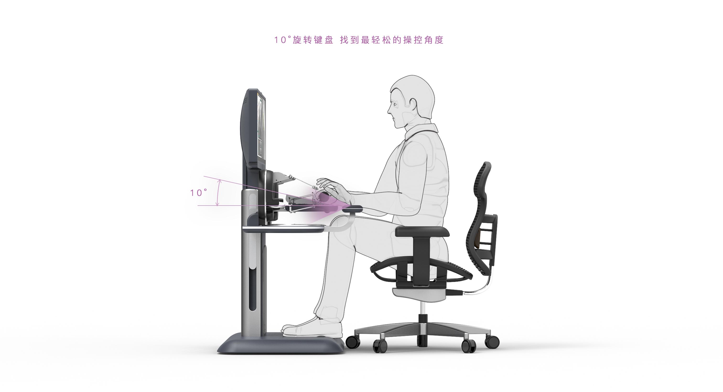 02-键盘旋转示意图