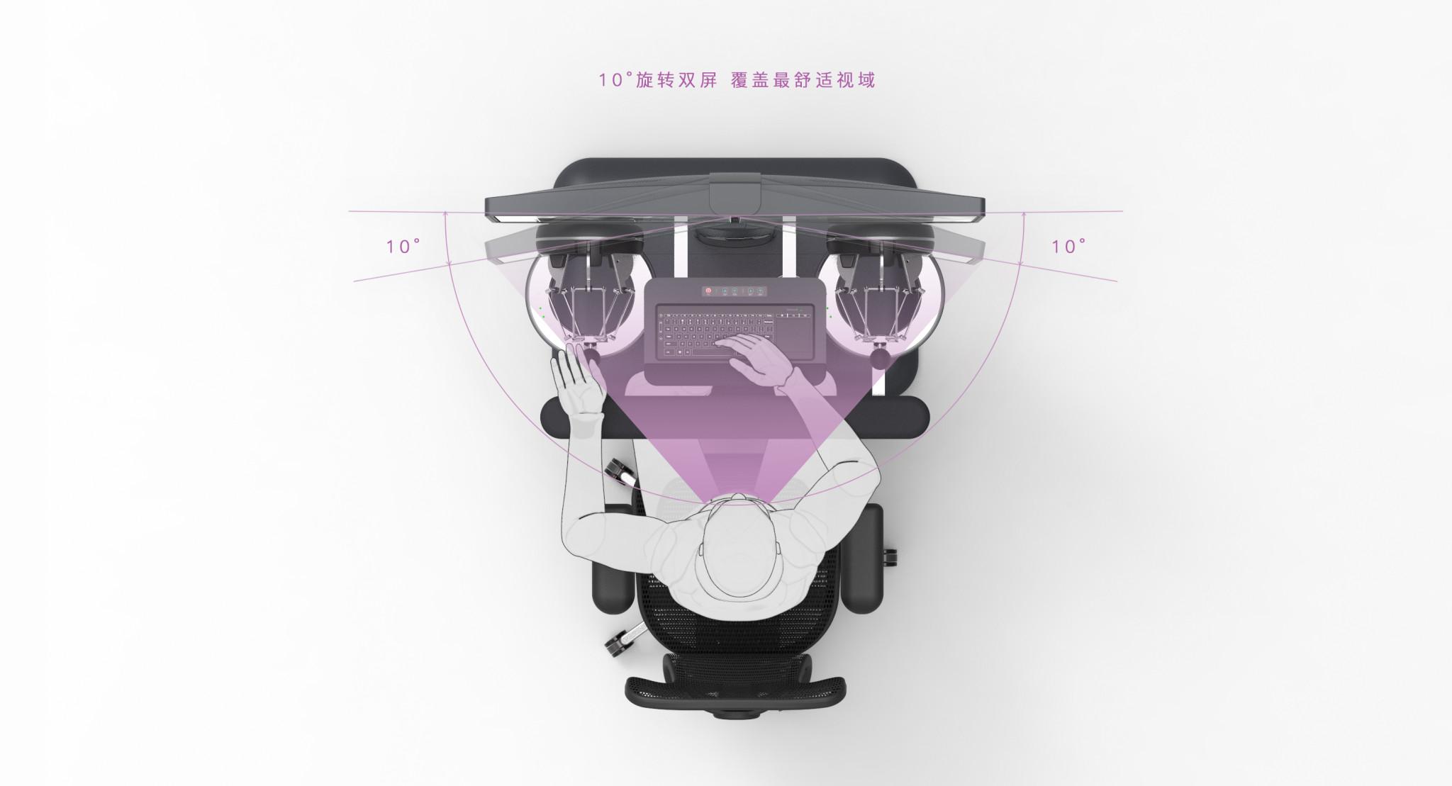 01-显示器视域示意图