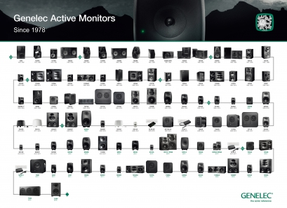Genelec_History_Poster_1978-2018 for web