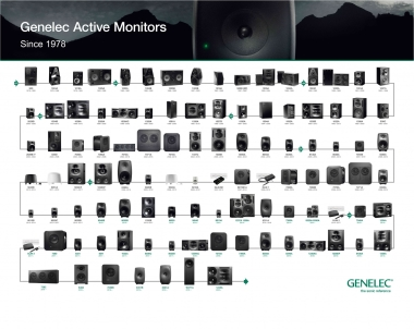 Genelec_History_Poster_1978-2020 for web
